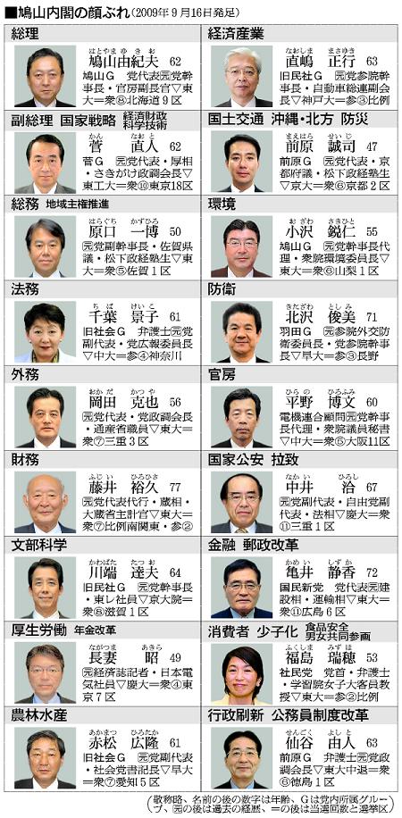 日本は再び「大きな政府」路線へ...